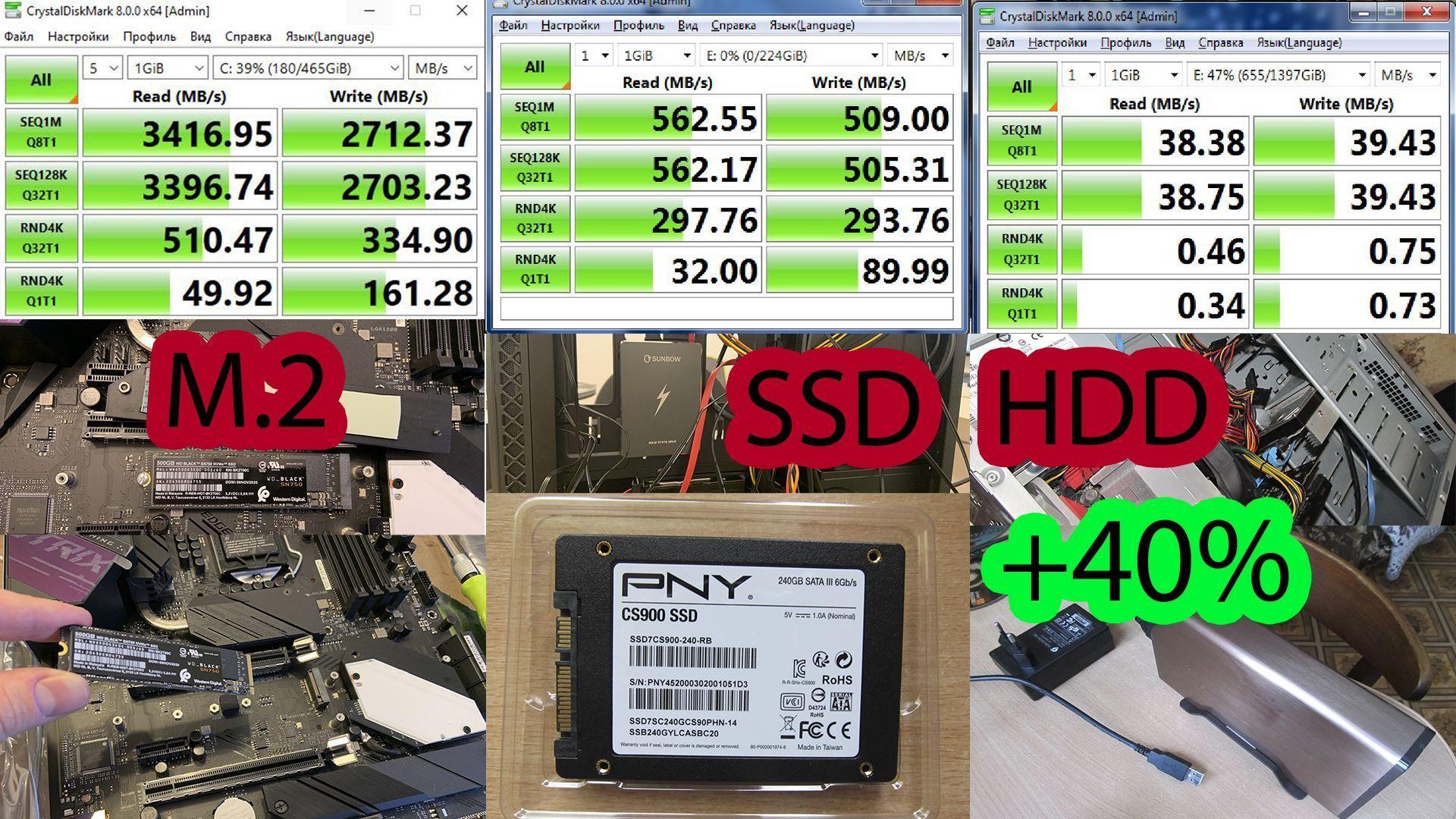 Как увеличить скорость жесткого диска? В даннгом видео мы покажем как получить +40% к скорости жесткого диска!
